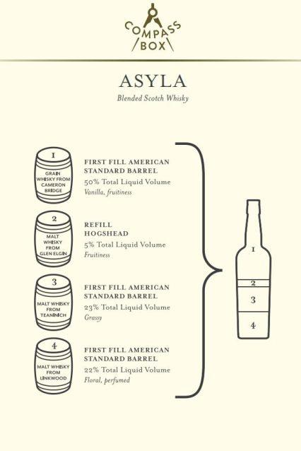 asyla-1